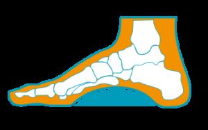 A lábról